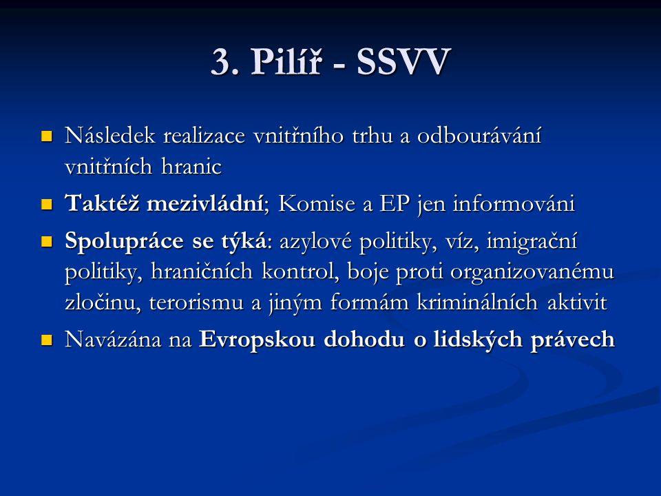 3. Pilíř - SSVV Následek realizace vnitřního trhu a odbourávání vnitřních hranic Následek realizace vnitřního trhu a odbourávání vnitřních hranic Takt