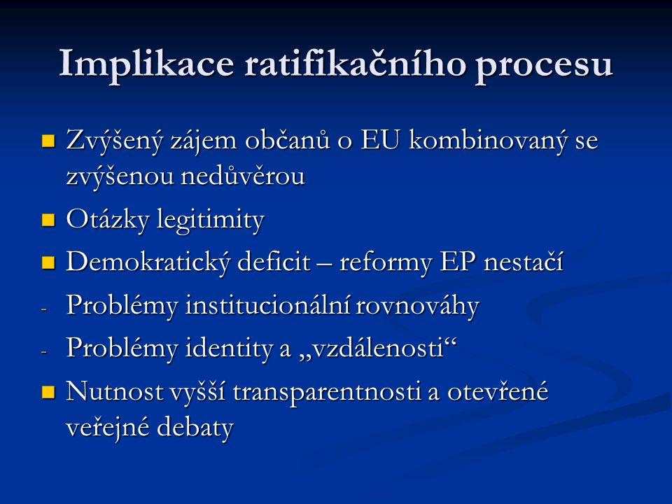 Implikace ratifikačního procesu Zvýšený zájem občanů o EU kombinovaný se zvýšenou nedůvěrou Zvýšený zájem občanů o EU kombinovaný se zvýšenou nedůvěro