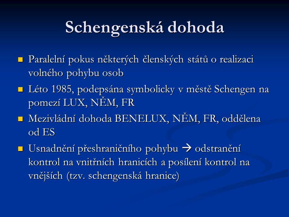 Schengenská dohoda Paralelní pokus některých členských států o realizaci volného pohybu osob Paralelní pokus některých členských států o realizaci vol