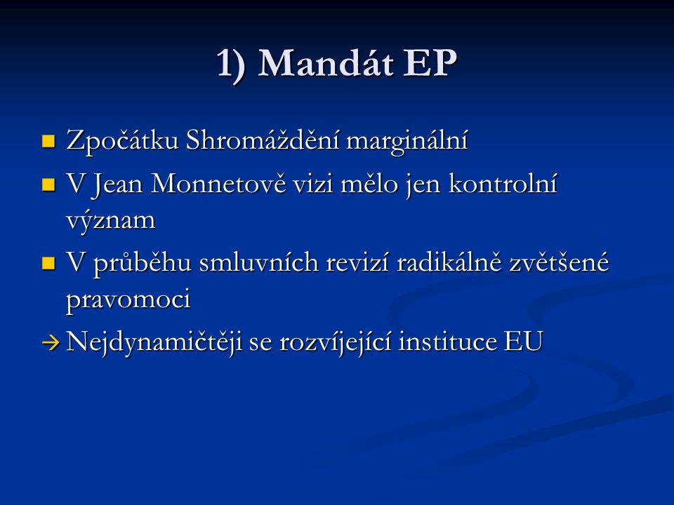 1) Mandát EP Zpočátku Shromáždění marginální Zpočátku Shromáždění marginální V Jean Monnetově vizi mělo jen kontrolní význam V Jean Monnetově vizi mělo jen kontrolní význam V průběhu smluvních revizí radikálně zvětšené pravomoci V průběhu smluvních revizí radikálně zvětšené pravomoci  Nejdynamičtěji se rozvíjející instituce EU