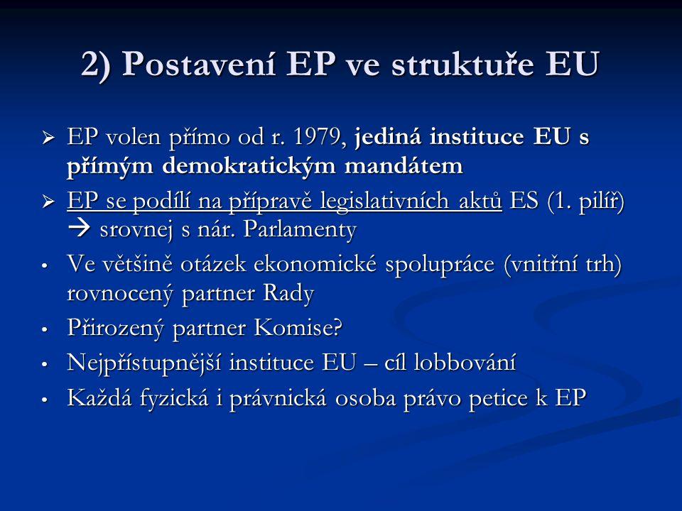 2) Postavení EP ve struktuře EU  EP volen přímo od r.