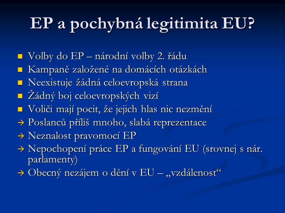 EP a pochybná legitimita EU. Volby do EP – národní volby 2.