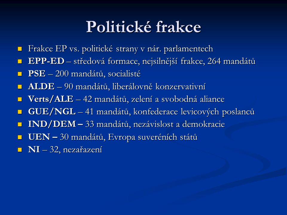 Politické frakce Frakce EP vs. politické strany v nár.