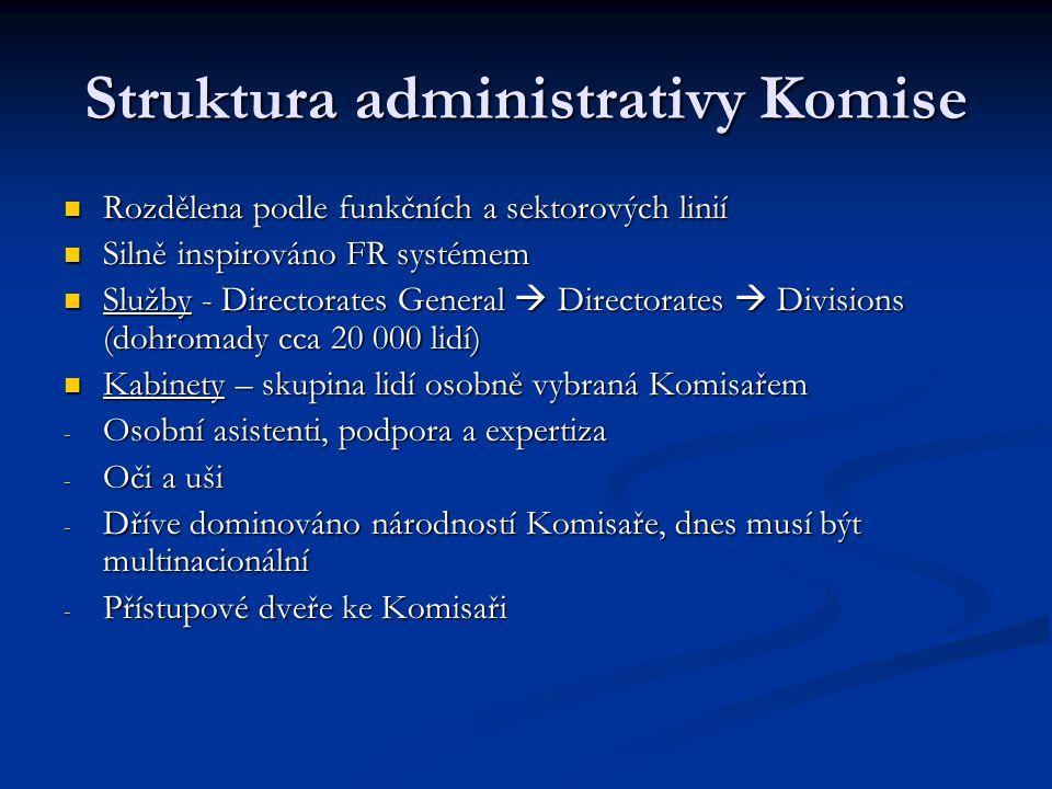 Multinacionální povaha Komise Multinacionální povaha vs.
