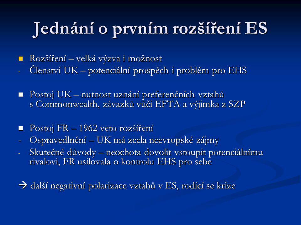 Jednání o prvním rozšíření ES Rozšíření – velká výzva i možnost Rozšíření – velká výzva i možnost - Členství UK – potenciální prospěch i problém pro E