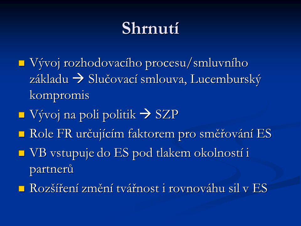 Shrnutí Vývoj rozhodovacího procesu/smluvního základu  Slučovací smlouva, Lucemburský kompromis Vývoj rozhodovacího procesu/smluvního základu  Slučo