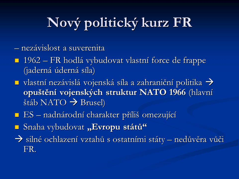 Nový politický kurz FR – nezávislost a suverenita 1962 – FR hodlá vybudovat vlastní force de frappe (jaderná úderná síla) 1962 – FR hodlá vybudovat vl