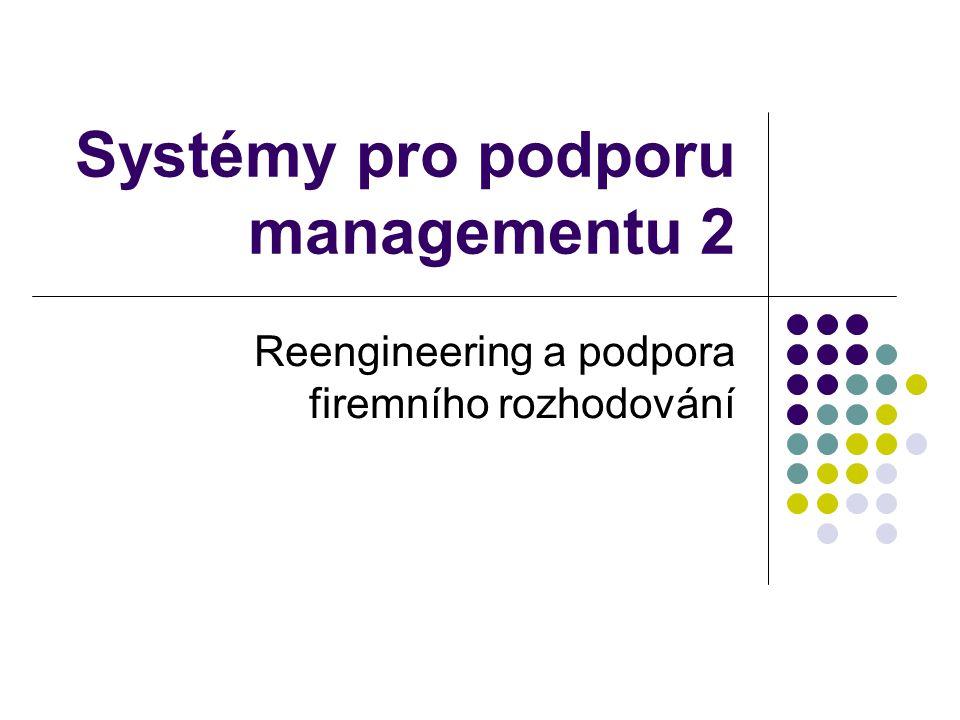 Obsah BPR jako pojem Východiska PBR Rizika Rengineering procesů BPR a DSS