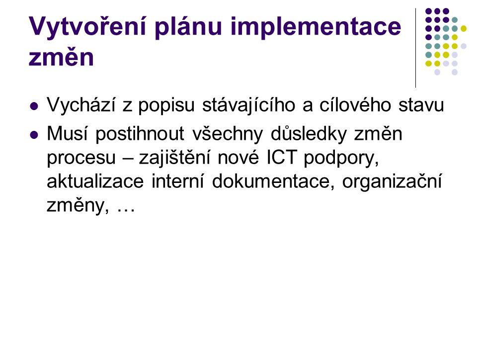 Vytvoření plánu implementace změn Vychází z popisu stávajícího a cílového stavu Musí postihnout všechny důsledky změn procesu – zajištění nové ICT podpory, aktualizace interní dokumentace, organizační změny, …