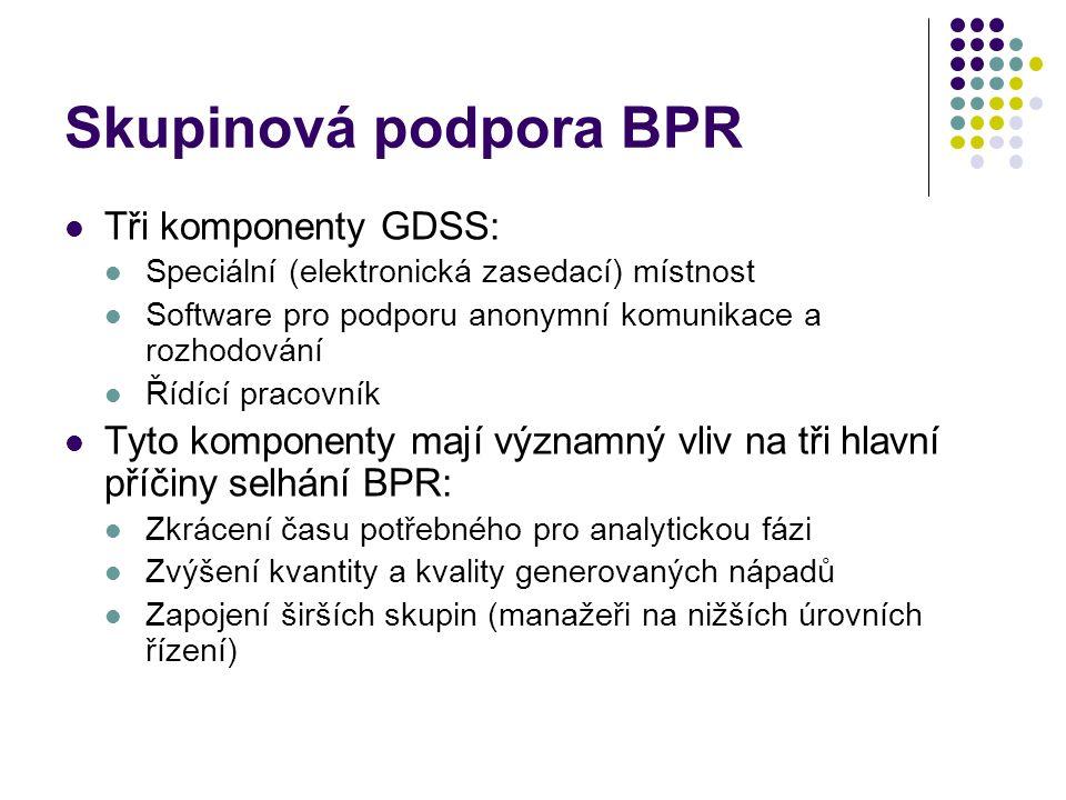 Skupinová podpora BPR Tři komponenty GDSS: Speciální (elektronická zasedací) místnost Software pro podporu anonymní komunikace a rozhodování Řídící pracovník Tyto komponenty mají významný vliv na tři hlavní příčiny selhání BPR: Zkrácení času potřebného pro analytickou fázi Zvýšení kvantity a kvality generovaných nápadů Zapojení širších skupin (manažeři na nižších úrovních řízení)