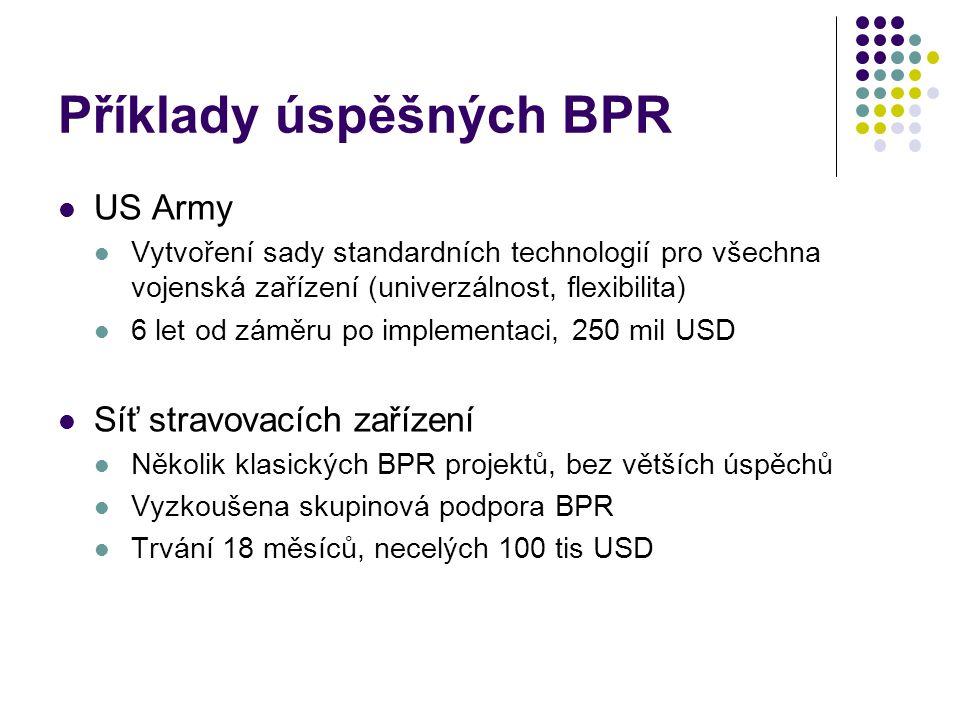 Příklady úspěšných BPR US Army Vytvoření sady standardních technologií pro všechna vojenská zařízení (univerzálnost, flexibilita) 6 let od záměru po implementaci, 250 mil USD Síť stravovacích zařízení Několik klasických BPR projektů, bez větších úspěchů Vyzkoušena skupinová podpora BPR Trvání 18 měsíců, necelých 100 tis USD