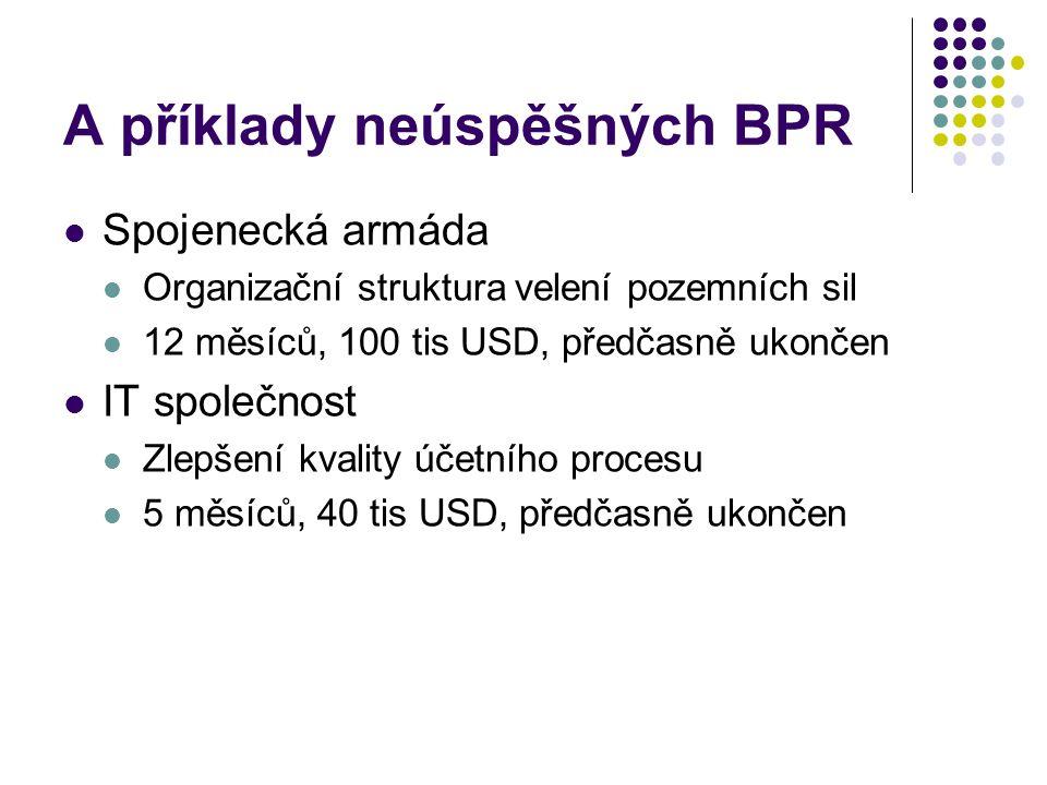 A příklady neúspěšných BPR Spojenecká armáda Organizační struktura velení pozemních sil 12 měsíců, 100 tis USD, předčasně ukončen IT společnost Zlepše