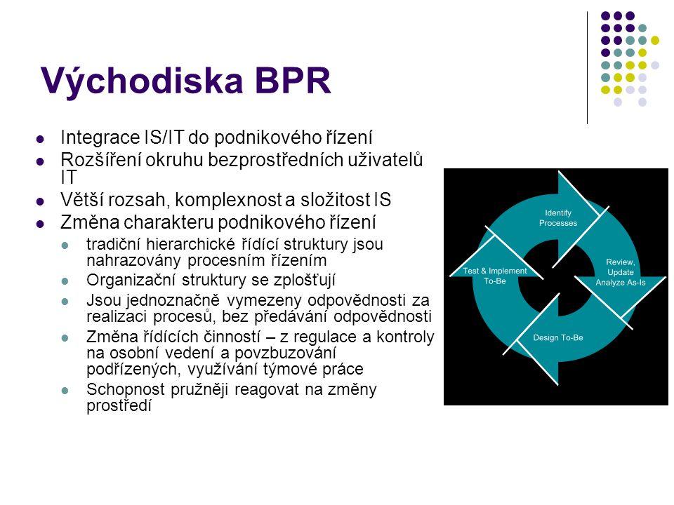 Východiska BPR Integrace IS/IT do podnikového řízení Rozšíření okruhu bezprostředních uživatelů IT Větší rozsah, komplexnost a složitost IS Změna char