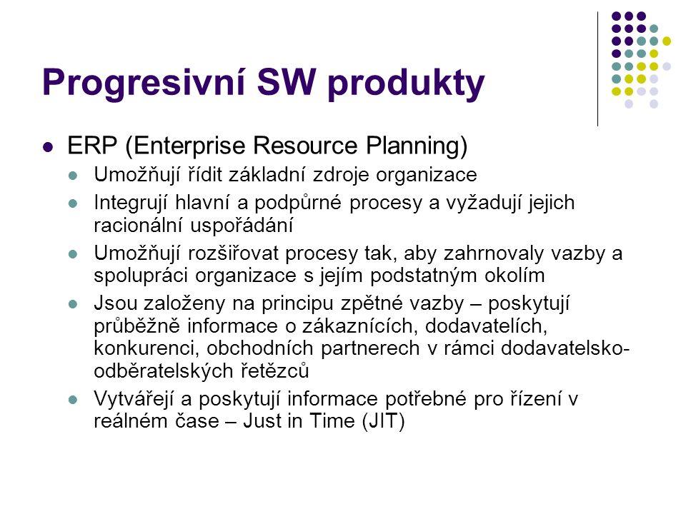 Progresivní SW produkty ERP (Enterprise Resource Planning) Umožňují řídit základní zdroje organizace Integrují hlavní a podpůrné procesy a vyžadují je
