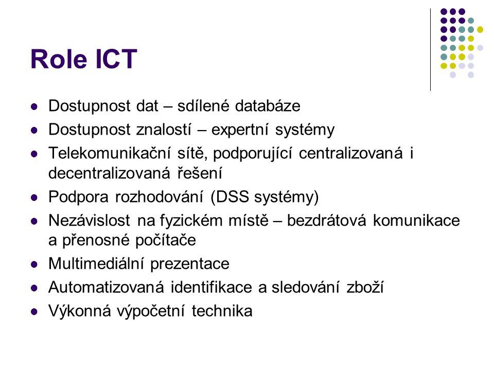 Role ICT Dostupnost dat – sdílené databáze Dostupnost znalostí – expertní systémy Telekomunikační sítě, podporující centralizovaná i decentralizovaná řešení Podpora rozhodování (DSS systémy) Nezávislost na fyzickém místě – bezdrátová komunikace a přenosné počítače Multimediální prezentace Automatizovaná identifikace a sledování zboží Výkonná výpočetní technika