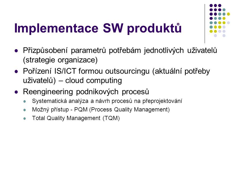 Implementace SW produktů Přizpůsobení parametrů potřebám jednotlivých uživatelů (strategie organizace) Pořízení IS/ICT formou outsourcingu (aktuální potřeby uživatelů) – cloud computing Reengineering podnikových procesů Systematická analýza a návrh procesů na přeprojektování Možný přístup - PQM (Process Quality Management) Total Quality Management (TQM)