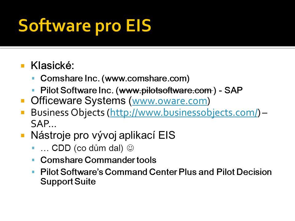  Klasické:  Comshare Inc. (www.comshare.com)  Pilot Software Inc.