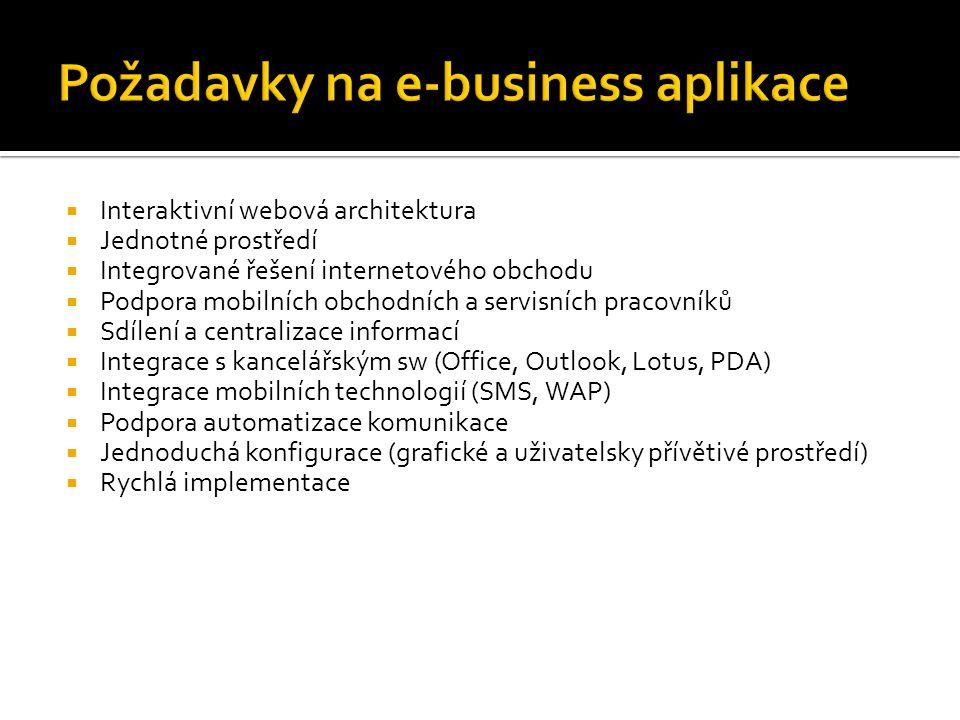  Webové stránky Evropské komise e-Business W@tch:  http://www.ebusiness-watch.org http://www.ebusiness-watch.org  Evropská zpráva o e-Business – rok 2005:  http://www.ebusiness-watch.org/resources/documents/eBusiness-Report-2005.pdf http://www.ebusiness-watch.org/resources/documents/eBusiness-Report-2005.pdf  The 2005 European e-Business Readiness Index:  http://europa.eu.int/comm/enterprise/ict/policy/ebi/ebi-2005-11-07.pdf http://europa.eu.int/comm/enterprise/ict/policy/ebi/ebi-2005-11-07.pdf  FedEx eBusiness Tools  http://fedex.com/cz/ebusiness/ http://fedex.com/cz/ebusiness/  ICETE 2011 – 8th International Conference on e-Business and Telecommunications  http://www.icete.org/ http://www.icete.org/  Novinky  http://www.internetnews.com/ec-news/ http://www.internetnews.com/ec-news/  Google – e-business.