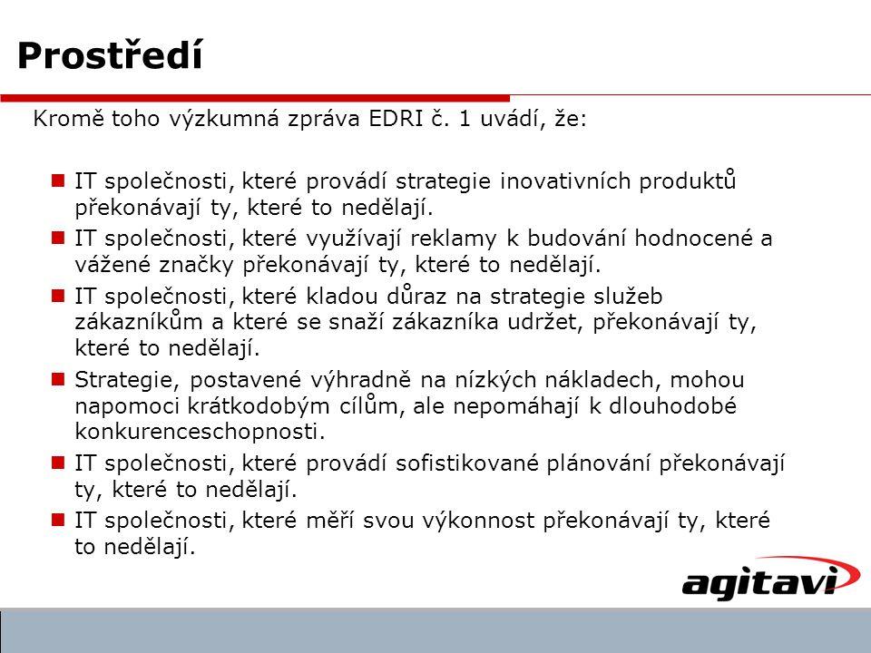Prostředí Kromě toho výzkumná zpráva EDRI č.