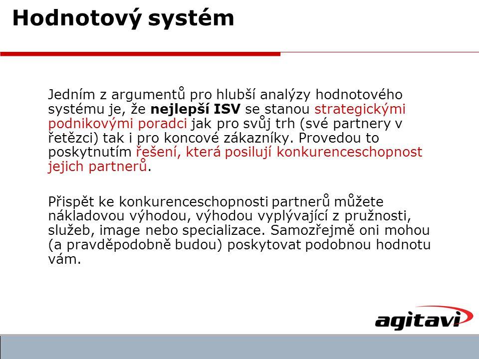 Hodnotový systém Jedním z argumentů pro hlubší analýzy hodnotového systému je, že nejlepší ISV se stanou strategickými podnikovými poradci jak pro svůj trh (své partnery v řetězci) tak i pro koncové zákazníky.