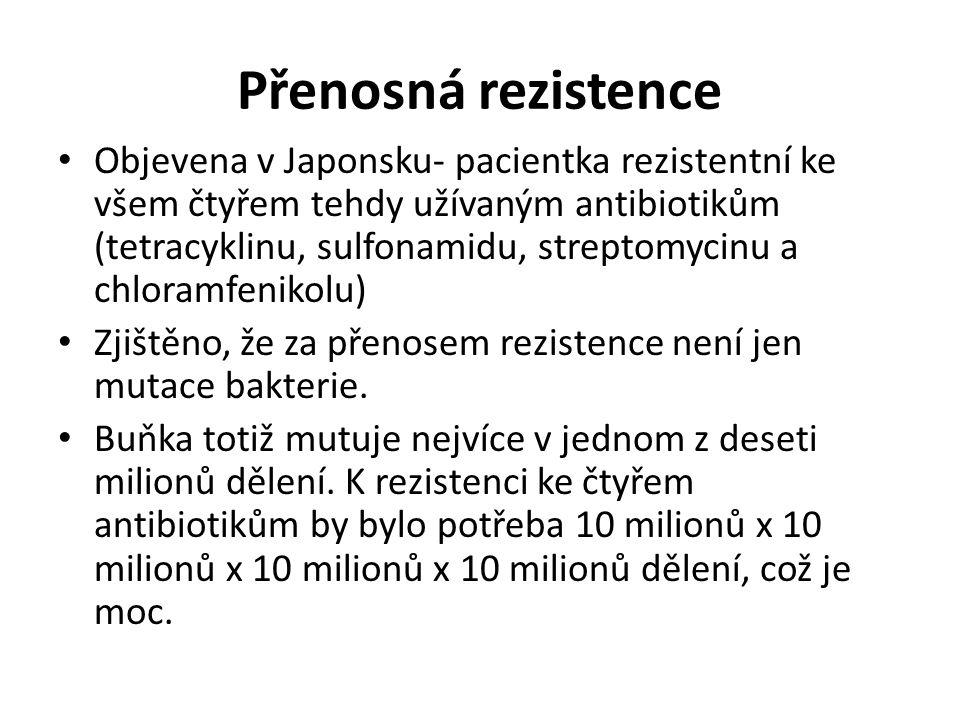 Přenosná rezistence Objevena v Japonsku- pacientka rezistentní ke všem čtyřem tehdy užívaným antibiotikům (tetracyklinu, sulfonamidu, streptomycinu a