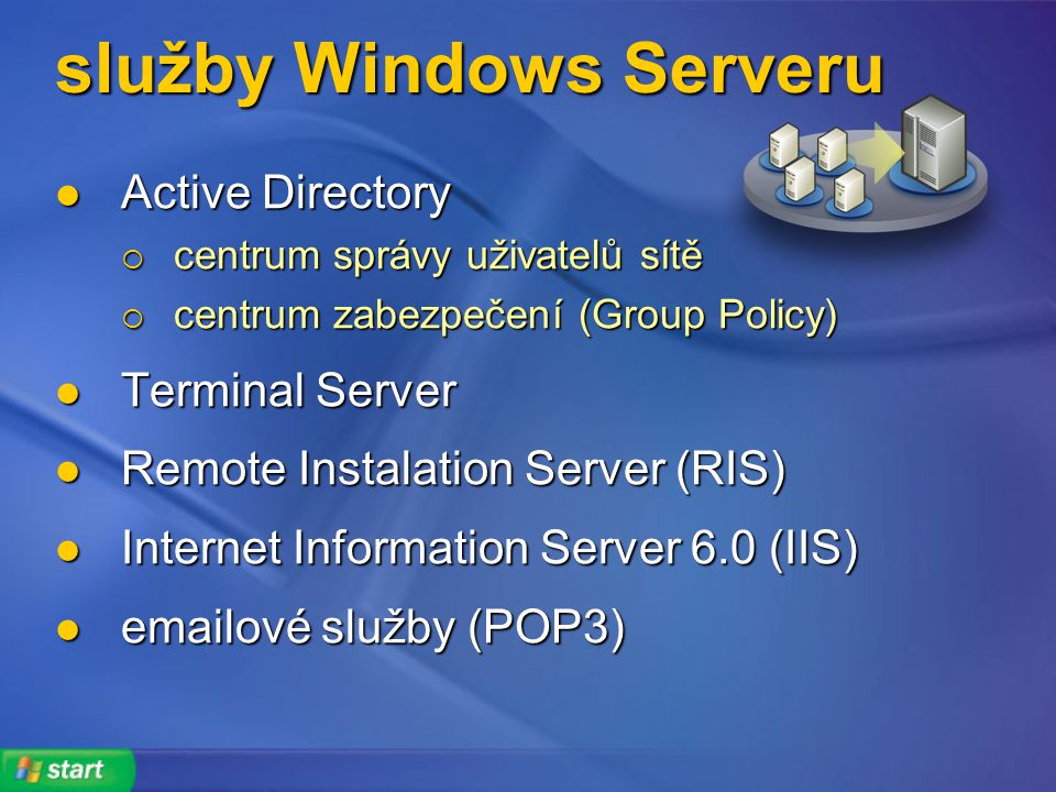 služby Windows Serveru Active Directory Active Directory  centrum správy uživatelů sítě  centrum zabezpečení (Group Policy) Terminal Server Terminal Server Remote Instalation Server (RIS) Remote Instalation Server (RIS) Internet Information Server 6.0 (IIS) Internet Information Server 6.0 (IIS) emailové služby (POP3) emailové služby (POP3)