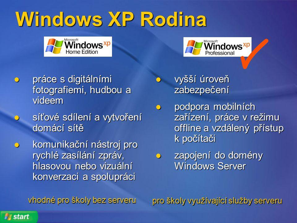 Windows XP Rodina práce s digitálními fotografiemi, hudbou a videem práce s digitálními fotografiemi, hudbou a videem síťové sdílení a vytvoření domácí sítě síťové sdílení a vytvoření domácí sítě komunikační nástroj pro rychlé zasílání zpráv, hlasovou nebo vizuální konverzaci a spolupráci komunikační nástroj pro rychlé zasílání zpráv, hlasovou nebo vizuální konverzaci a spolupráci vyšší úroveň zabezpečení vyšší úroveň zabezpečení podpora mobilních zařízení, práce v režimu offline a vzdálený přístup k počítači podpora mobilních zařízení, práce v režimu offline a vzdálený přístup k počítači zapojení do domény Windows Server zapojení do domény Windows Server vhodné pro školy bez serveru pro školy využívající služby serveru