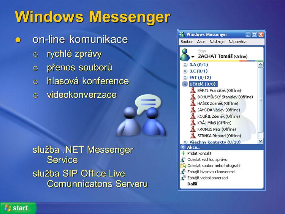 Windows Messenger on-line komunikace on-line komunikace  rychlé zprávy  přenos souborů  hlasová konference  videokonverzace služba.NET Messenger Service služba SIP Office Live Comunnicatons Serveru