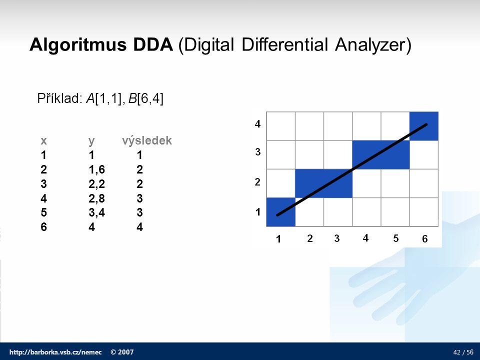 42 / 5 6 http://barborka.vsb.cz/nemec © 2007 Algoritmus DDA (Digital Differential Analyzer) Příklad: A[1,1], B[6,4] xy výsledek 1 11 21,62 32,22 42,83