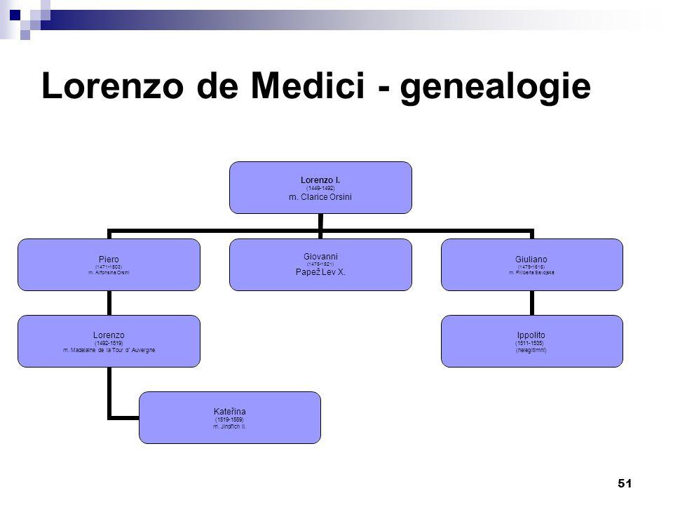Lorenzo de Medici - genealogie Lorenzo I. (1449-1492) m. Clarice Orsini Piero (1471-1503) m. Alfonsina Orsini Lorenzo (1492-1519) m. Madelaine de la T