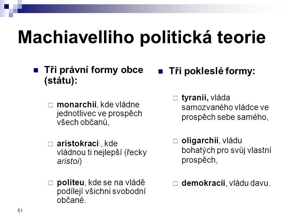 61 Machiavelliho politická teorie Tři právní formy obce (státu):  monarchii, kde vládne jednotlivec ve prospěch všech občanů,  aristokracii, kde vlá