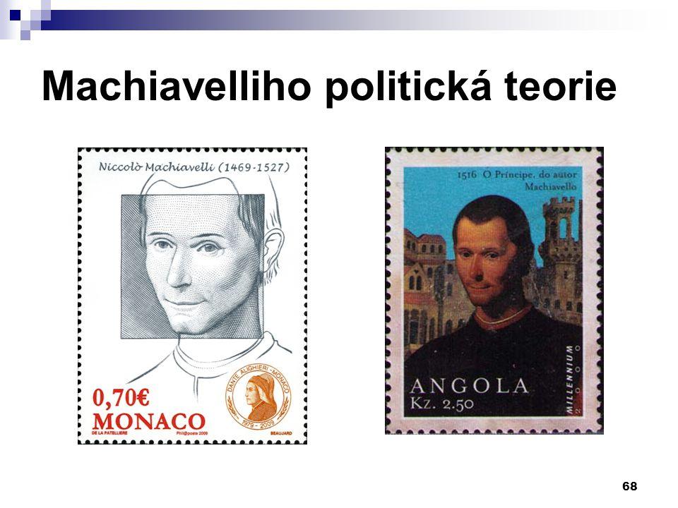 Machiavelliho politická teorie 68