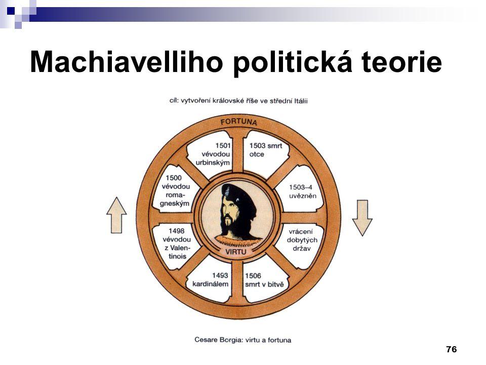 Machiavelliho politická teorie 76