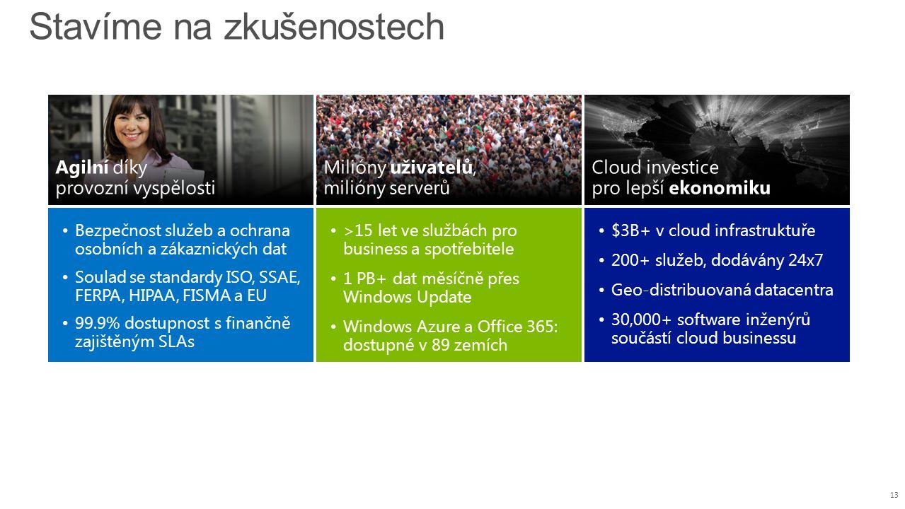 $3B+ v cloud infrastruktuře 200+ služeb, dodávány 24x7 Geo-distribuovaná datacentra 30,000+ software inženýrů součástí cloud businessu Bezpečnost služeb a ochrana osobních a zákaznických dat Soulad se standardy ISO, SSAE, FERPA, HIPAA, FISMA a EU 99.9% dostupnost s finančně zajištěným SLAs >15 let ve službách pro business a spotřebitele 1 PB+ dat měsíčně přes Windows Update Windows Azure a Office 365: dostupné v 89 zemích Stavíme na zkušenostech 13