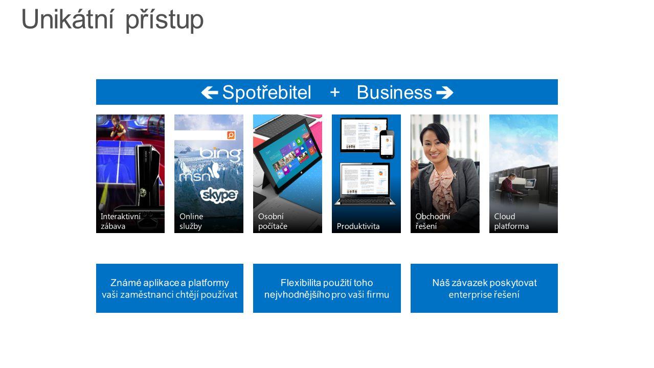 Zapojte zákazníky pomocí chytrých, kontextových mobilních přístupů Rychlejší reakce díky okamžitému přístupu k aplikacím a datům Mobilita a zařízení Podporujeme propojení obchodu a zákazníků; kdekoli a kdykoli