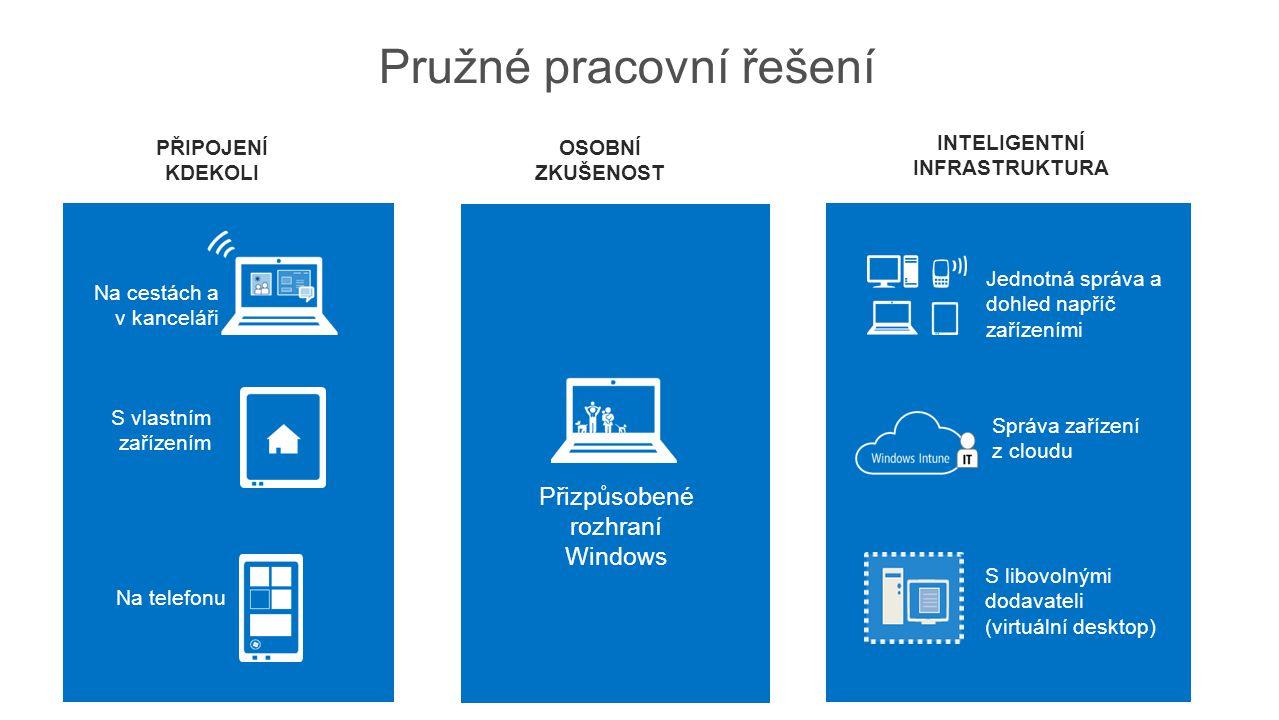 Pružné pracovní řešení Přizpůsobené rozhraní Windows S libovolnými dodavateli (virtuální desktop) Správa zařízení z cloudu Na cestách a v kanceláři S vlastním zařízením Na telefonu Jednotná správa a dohled napříč zařízeními PŘIPOJENÍ KDEKOLI OSOBNÍ ZKUŠENOST INTELIGENTNÍ INFRASTRUKTURA