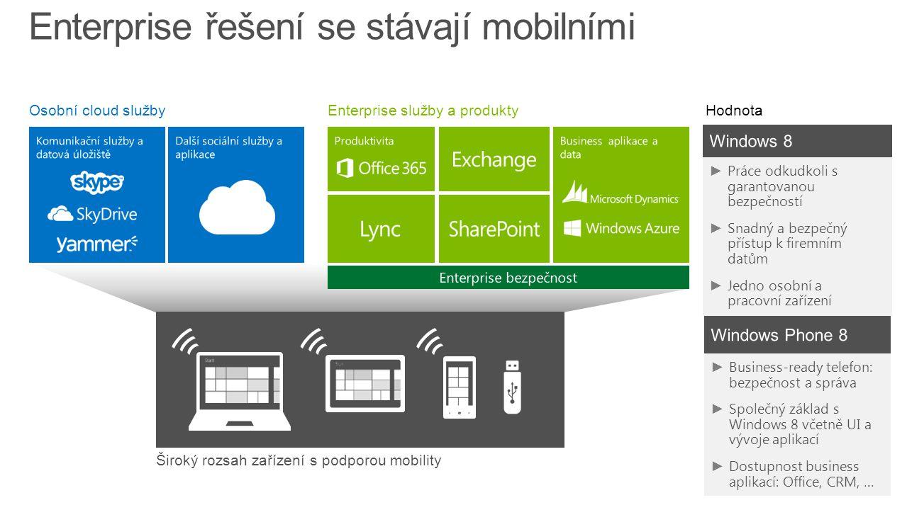 PřístupNaše investice Hluboká expertíza -Kompetenční centra -Spolupráce s produktovým týmem -Early adopter programy -Oborové zkušenosti Pomáhat realizovat očekávání z nových produktů Propojovat technologie s vaším byznysem Microsoft Services Podporovat vaše zaměstnance Spolupráce -Globální realizační jednotka -Rozšířený partnerský ekosystém Služby podpory životního cyklu -Strategické plánování -Nasazení a rozšíření technologických řešení -World class technická podpora