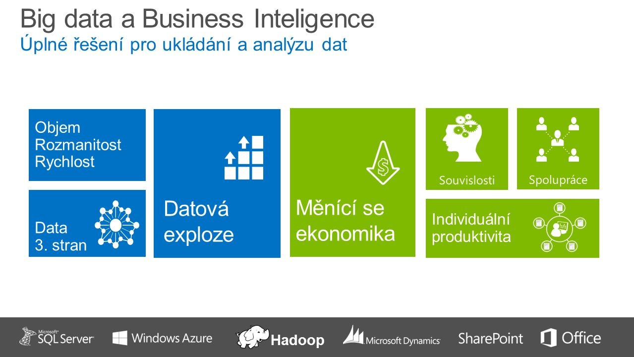 Big data a Business Inteligence Úplné řešení pro ukládání a analýzu dat Hadoop
