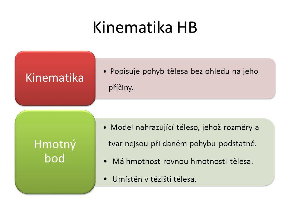 Kinematika HB Popisuje pohyb tělesa bez ohledu na jeho příčiny. Kinematika Model nahrazující těleso, jehož rozměry a tvar nejsou při daném pohybu pods