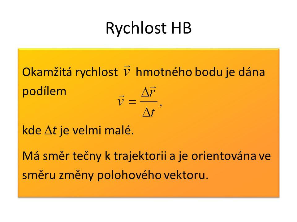 Rychlost HB Okamžitá rychlost hmotného bodu je dána podílem kde  t je velmi malé. Má směr tečny k trajektorii a je orientována ve směru změny polohov