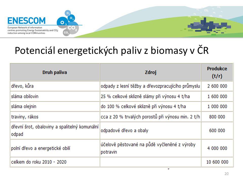 Potenciál energetických paliv z biomasy v ČR 20