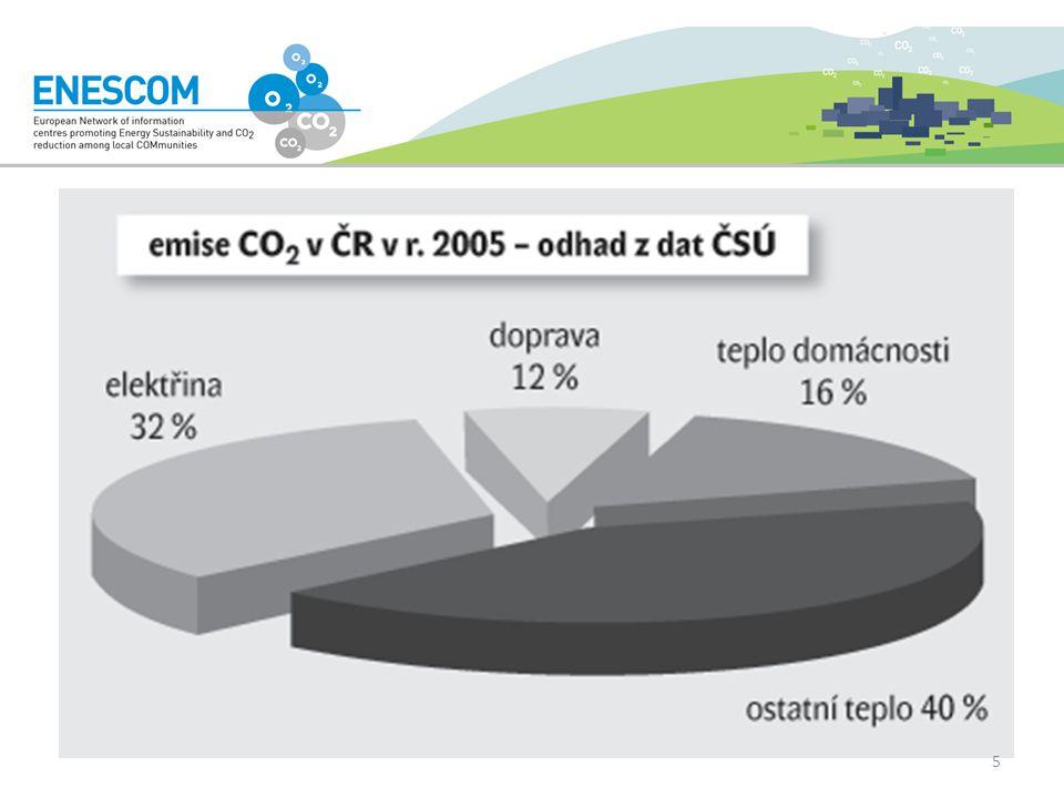 Příklady snížení energetické náročnosti staveb Tepelný únik stavby před a po zateplení Koldům Litvínov 1947 - 1858 16