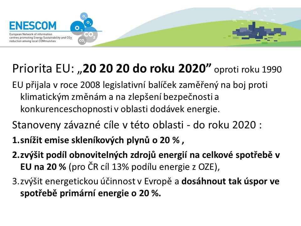 """Priorita EU: """"20 20 20 do roku 2020 oproti roku 1990 EU přijala v roce 2008 legislativní balíček zaměřený na boj proti klimatickým změnám a na zlepšení bezpečnosti a konkurenceschopnosti v oblasti dodávek energie."""