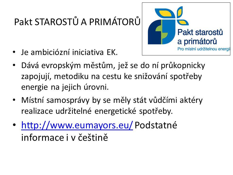 Pakt STAROSTŮ A PRIMÁTORŮ Je ambiciózní iniciativa EK.