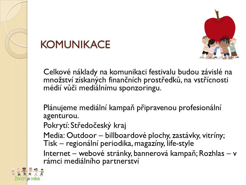 KOMUNIKACE Celkové náklady na komunikaci festivalu budou závislé na množství získaných finančních prostředků, na vstřícnosti médií vůči mediálnímu sponzoringu.