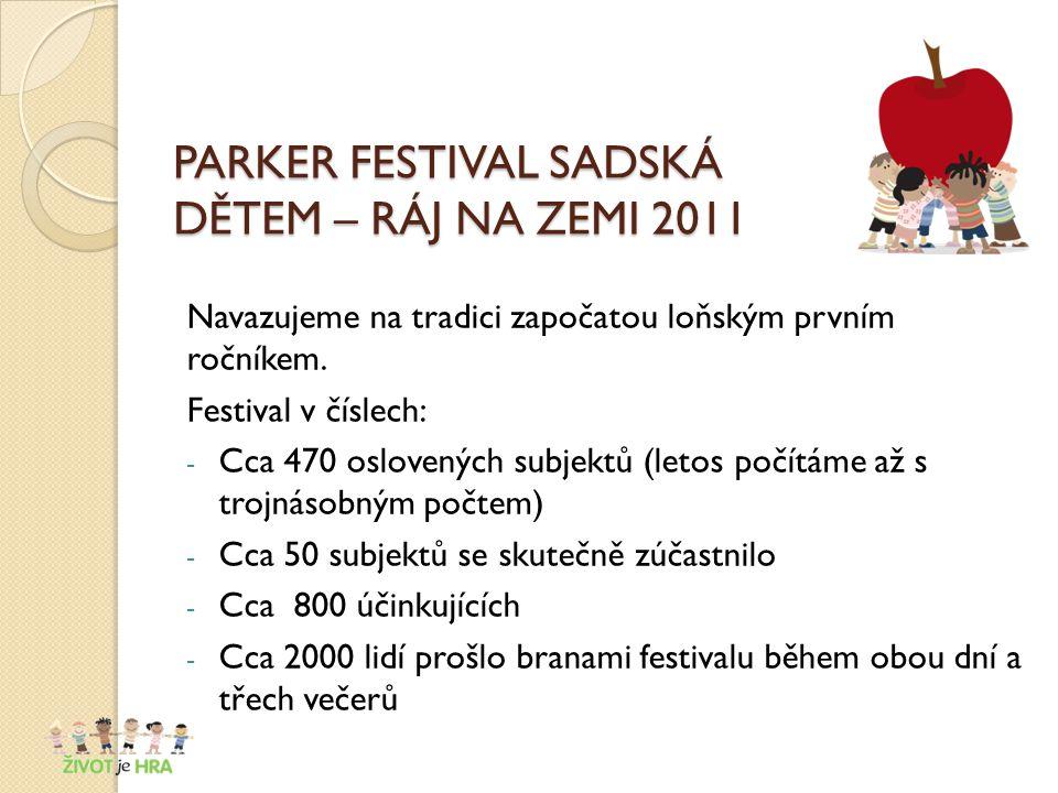 PARKER FESTIVAL SADSKÁ DĚTEM – RÁJ NA ZEMI 2011 Navazujeme na tradici započatou loňským prvním ročníkem.