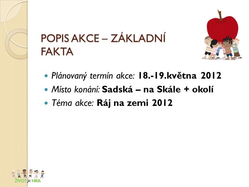 POPIS AKCE – ZÁKLADNÍ FAKTA Plánovaný termín akce: 18.-19.května 2012 Místo konání: Sadská – na Skále + okolí Téma akce: Ráj na zemi 2012