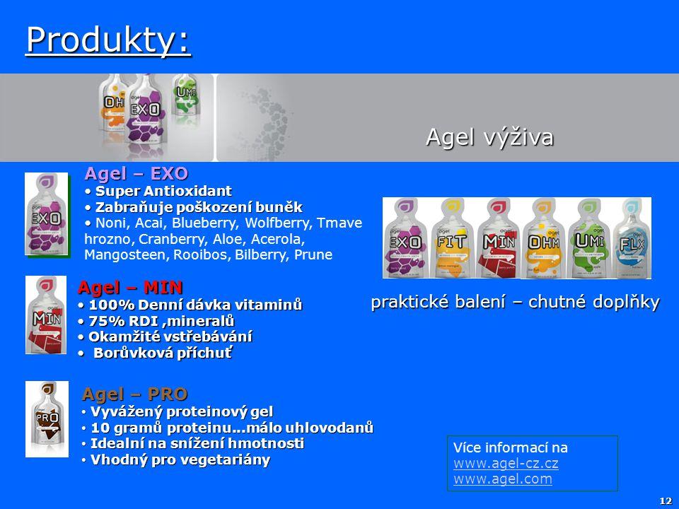 12 Produkty: Agel výživa praktické balení – chutné doplňky praktické balení – chutné doplňky Agel – EXO Super Antioxidant Super Antioxidant Zabraňuje