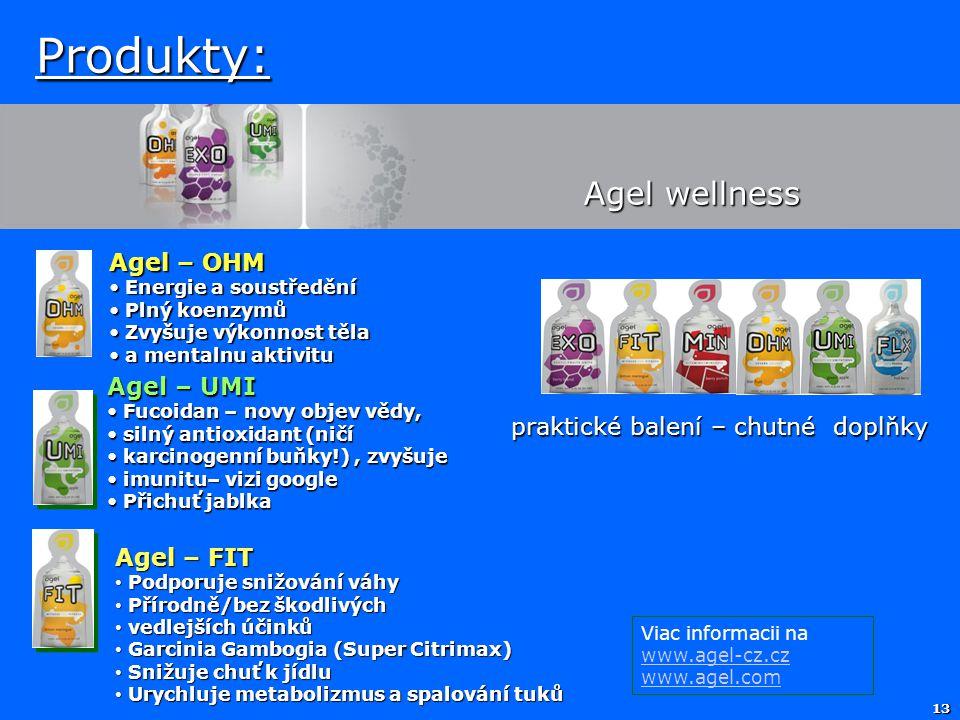 13 Produkty: Agel wellness praktické balení – chutné doplňky Agel – FIT Podporuje snižování váhy Podporuje snižování váhy Přírodně/bez škodlivých Přír
