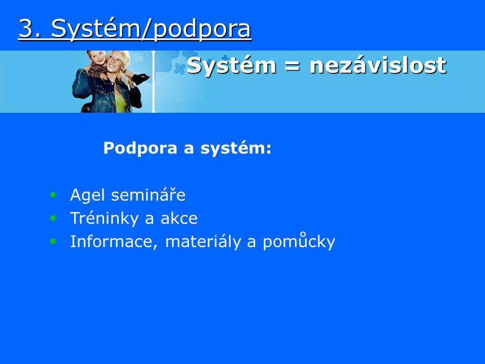 3. Systém/podpora Systém = nezávislost Podpora a systém:  Agel semináře  Tréninky a akce  Informace, materiály a pomůcky